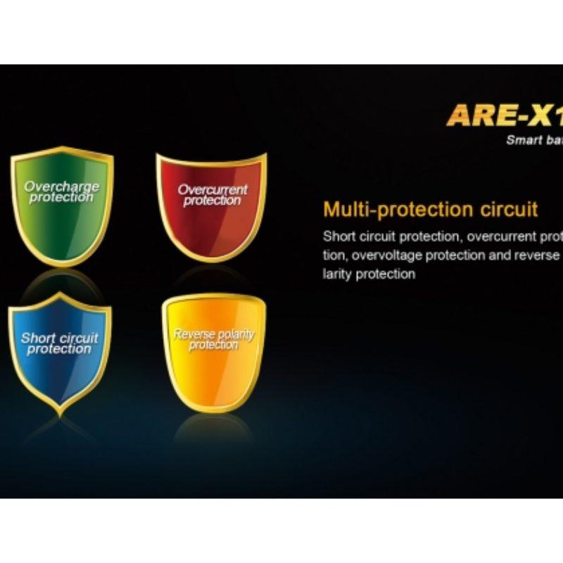 Ładowarka USB Fenix ARE-X1 Plus